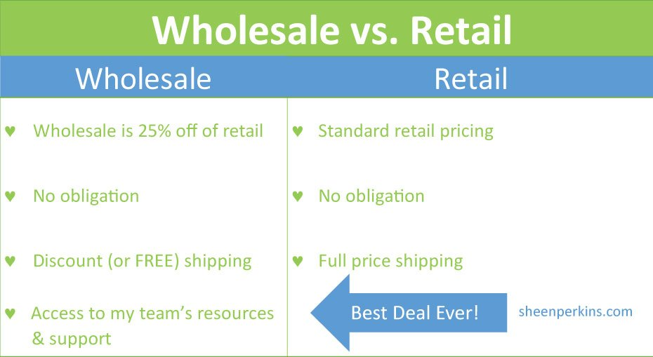 wholesale-vs-retail